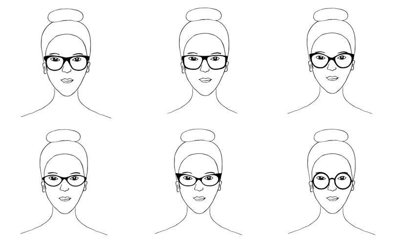 Diese Brille Passt Zu Deiner Gesichtsform Sintre